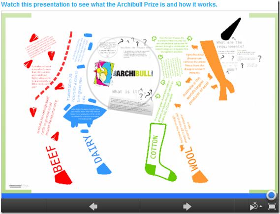 Archibull Prize Prezi