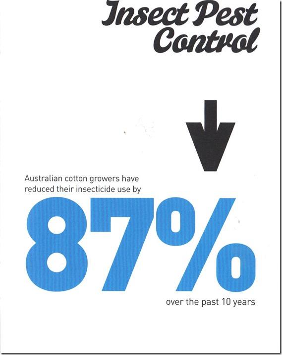Australian Cotton Improvements in Pesticide use
