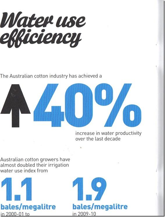Australian Cotton Water Use Efficiency