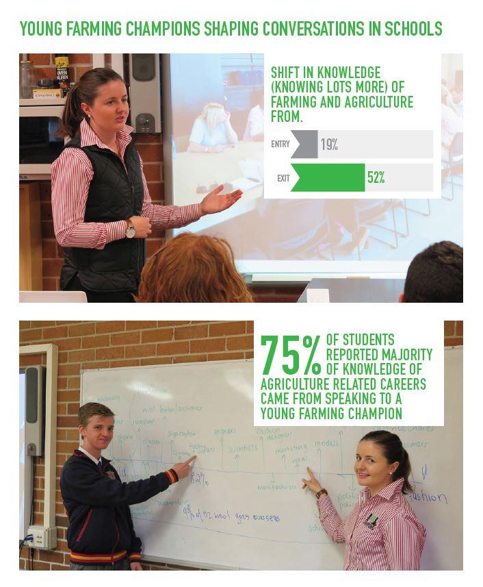 young-farming-champions-shaping-conversations